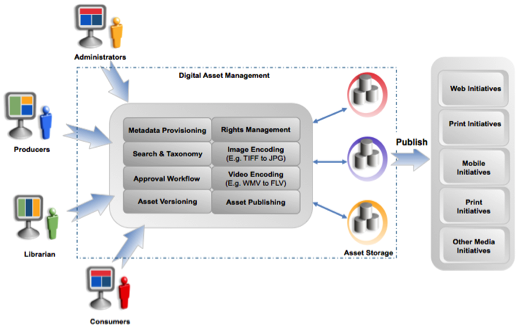 digital rights management research paper Beyond digital rights management (drm)reports and other software program to use in your system about digital rights management (drm.